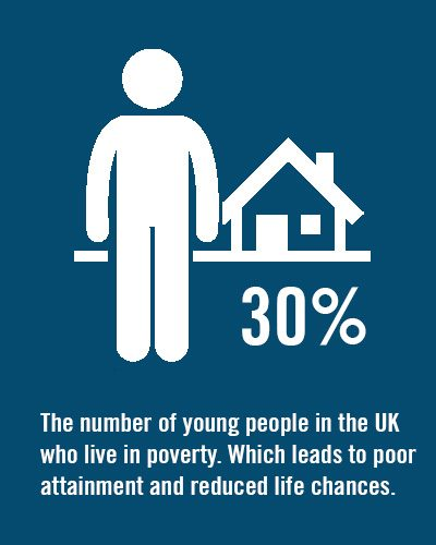 Poverty-graphic-400x500